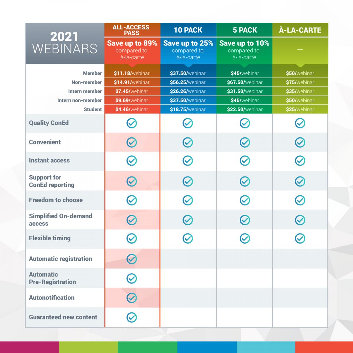 RAIC 2021 webinar pricing chart