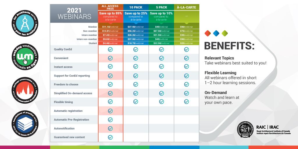 Pricing Chart of Webinars